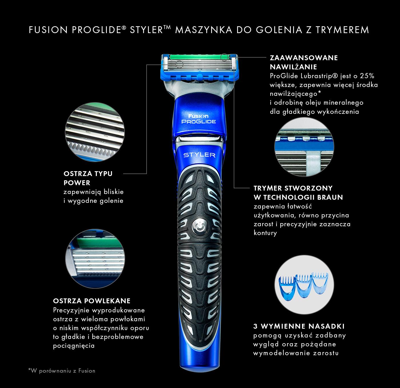Genialny GILLETTE, Styler, maszynka do golenia z trymerem 3w1, 1 szt GB91